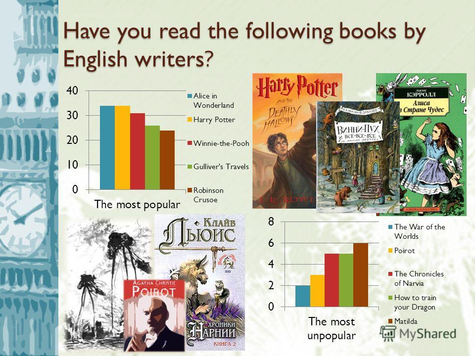 Have you read the following books by English writers?
