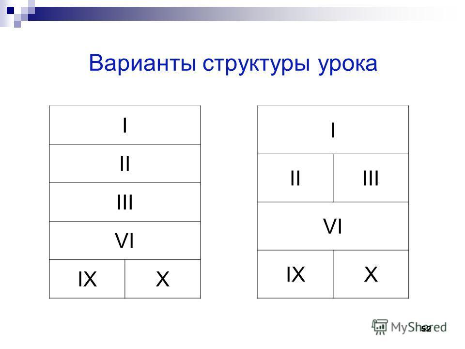 52 Варианты структуры урока I II III VI IXX I IIIII VI IXX