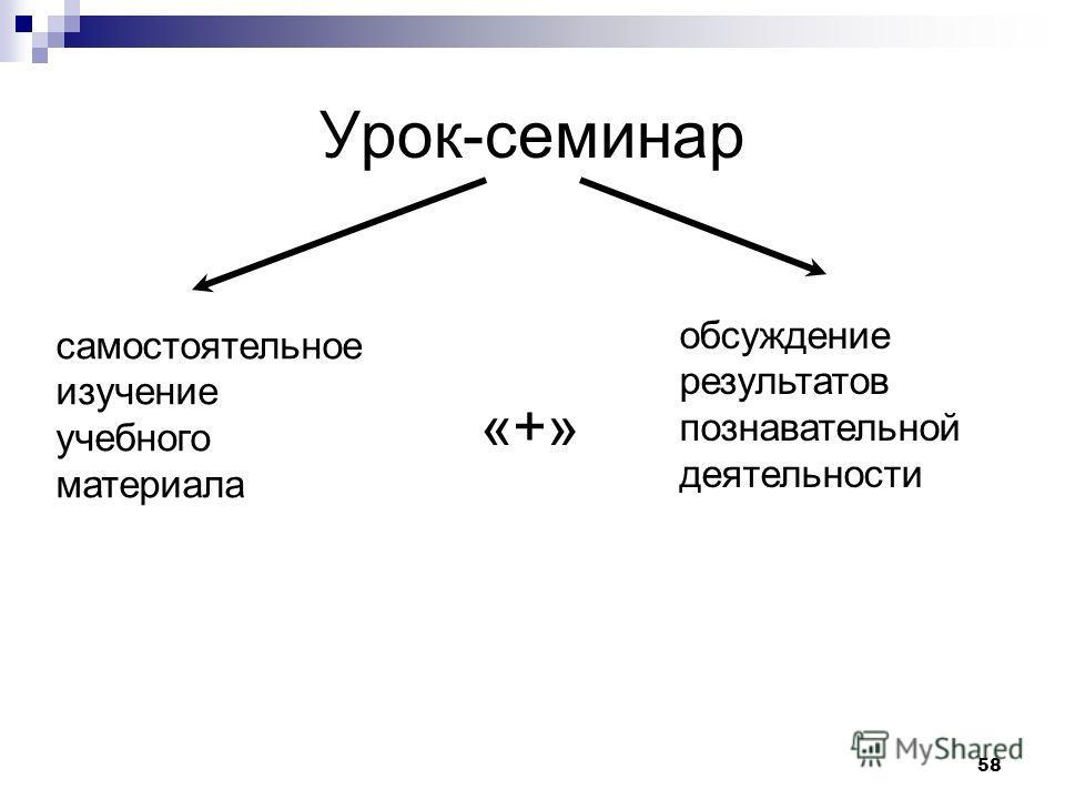 58 Урок-семинар самостоятельное изучение учебного материала обсуждение результатов познавательной деятельности «+»