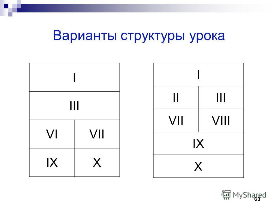 63 Варианты структуры урока I III VIVII IXX I IIIII VIIVIII IX X