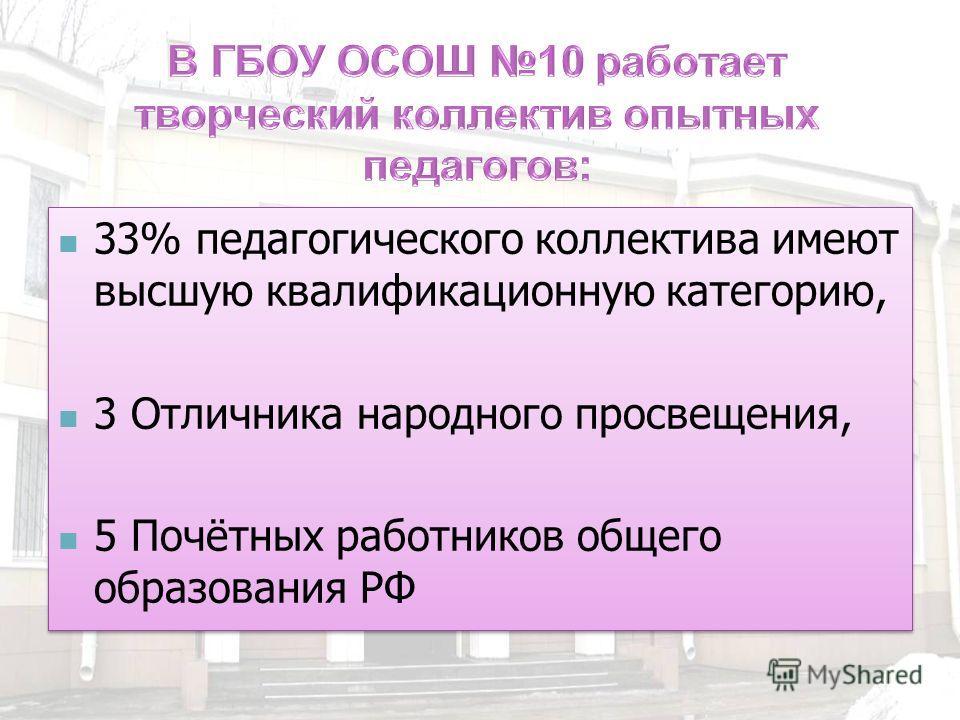 33% педагогического коллектива имеют высшую квалификационную категорию, 3 Отличника народного просвещения, 5 Почётных работников общего образования РФ 33% педагогического коллектива имеют высшую квалификационную категорию, 3 Отличника народного просв