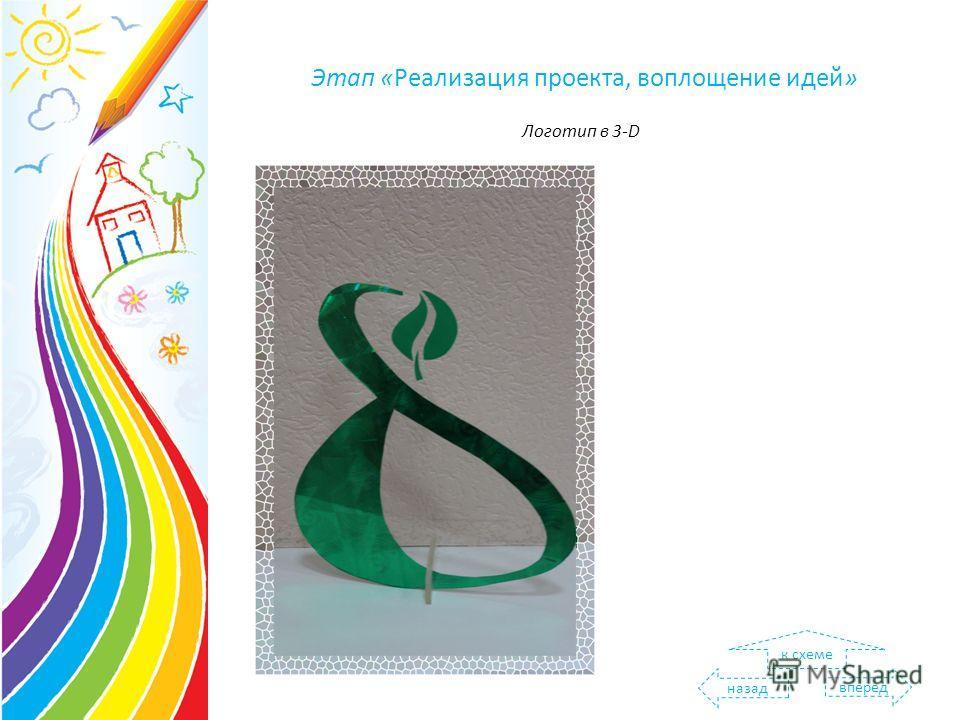 Этап «Реализация проекта, воплощение идей» Логотип в 3-D вперед назад к схеме
