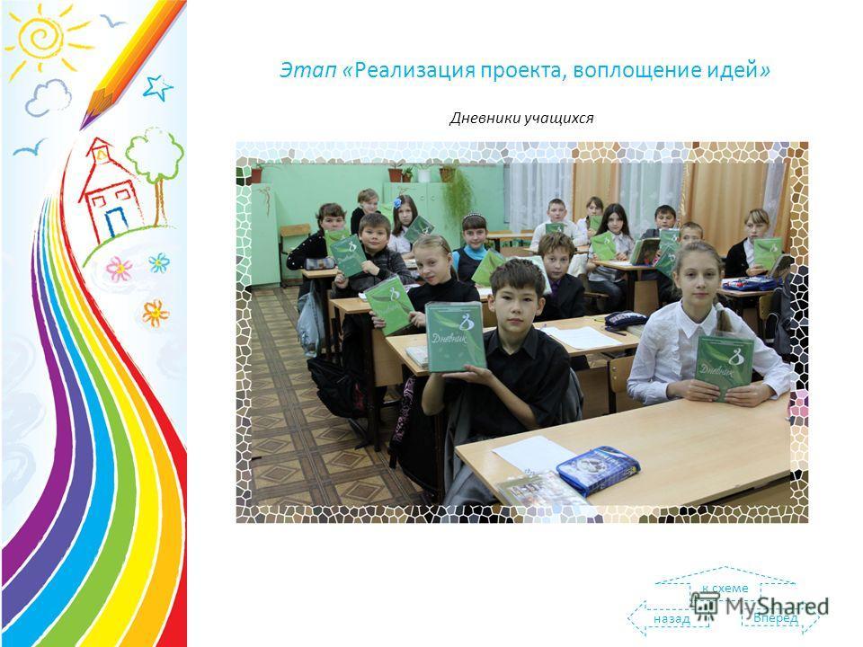 Этап «Реализация проекта, воплощение идей» Дневники учащихся Вперед назад к схеме
