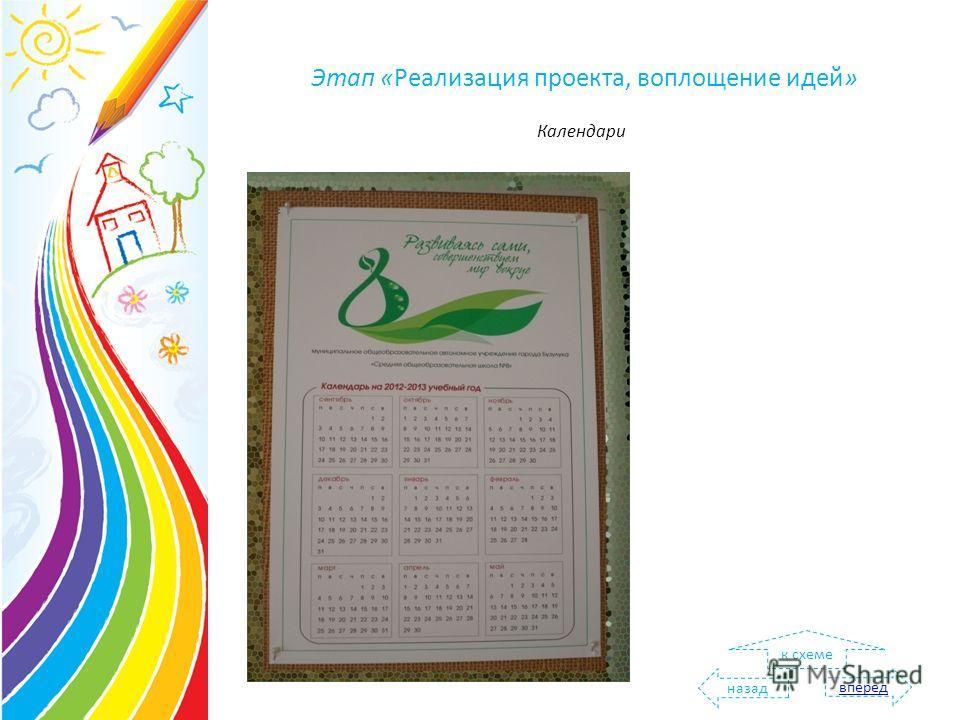 Этап «Реализация проекта, воплощение идей» Календари вперед назад к схеме