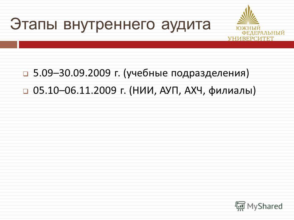 Этапы внутреннего аудита 5.09–30.09.2009 г. ( учебные подразделения ) 05.10–06.11.2009 г. ( НИИ, АУП, АХЧ, филиалы )