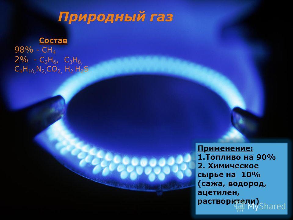 Природный газ Применение: 1.Топливо на 90% 2. Химическое сырье на 10% (сажа, водород, ацетилен, растворители) Применение: 1.Топливо на 90% 2. Химическое сырье на 10% (сажа, водород, ацетилен, растворители) Состав 98% - СН 4 2% - С 2 Н 6, С 3 Н 8, С 4