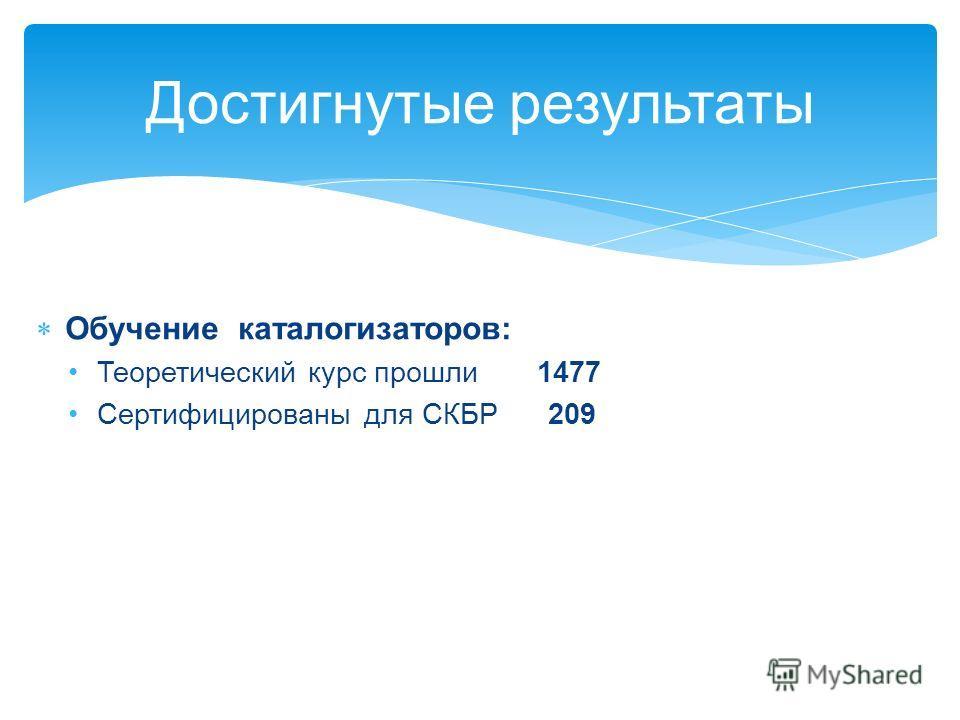 Обучение каталогизаторов: Теоретический курс прошли 1477 Сертифицированы для СКБР 209 Достигнутые результаты