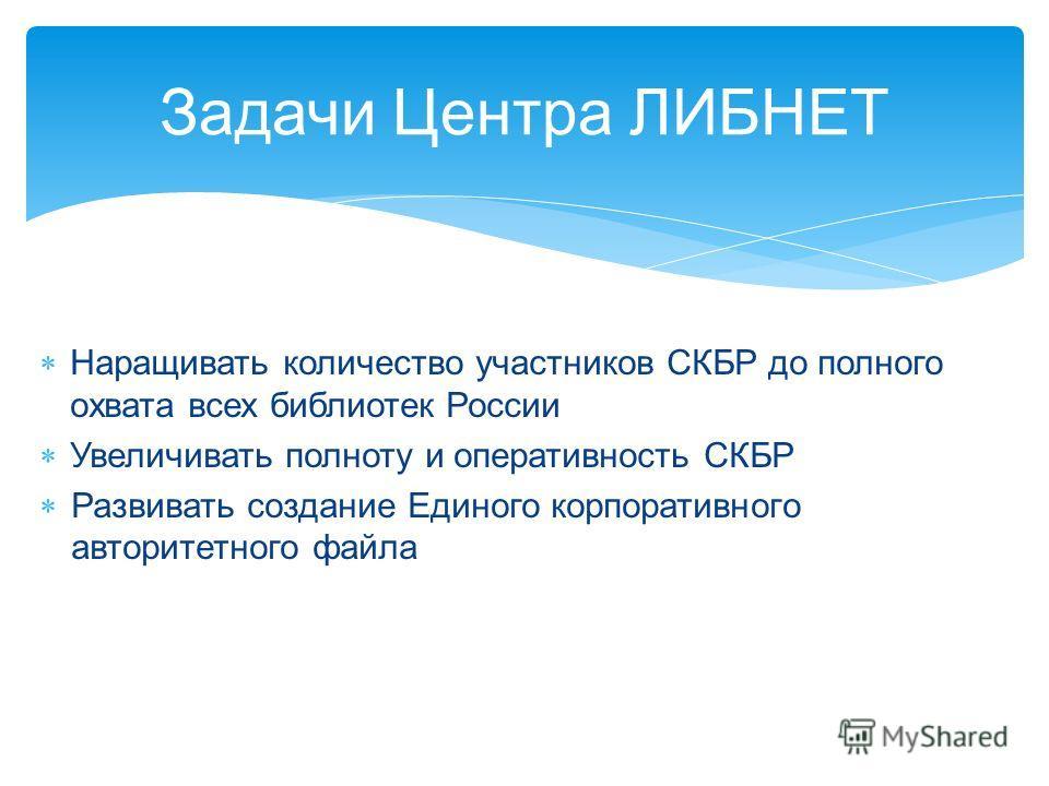Наращивать количество участников СКБР до полного охвата всех библиотек России Увеличивать полноту и оперативность СКБР Развивать создание Единого корпоративного авторитетного файла Задачи Центра ЛИБНЕТ