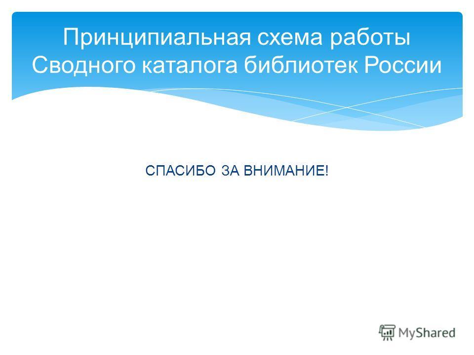СПАСИБО ЗА ВНИМАНИЕ! Принципиальная схема работы Сводного каталога библиотек России