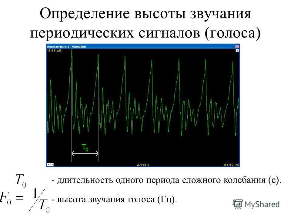 Определение высоты звучания периодических сигналов (голоса) - длительность одного периода сложного колебания (с). - высота звучания голоса (Гц).