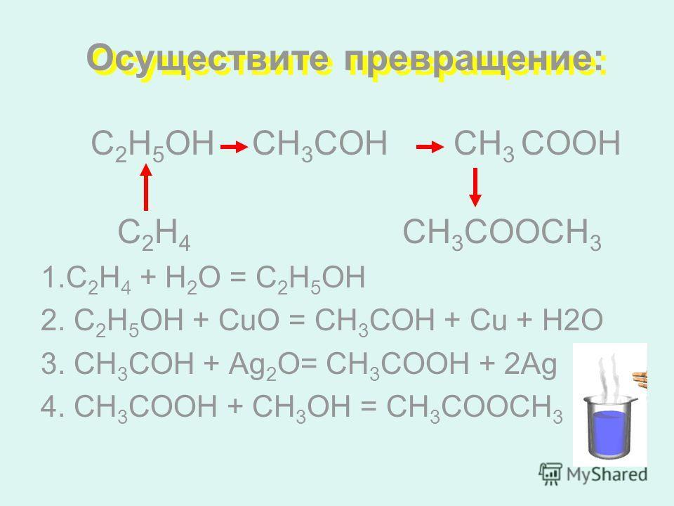 Осуществите превращение: С 2 Н 5 ОН СН 3 СОН CH 3 СООH C 2 Н 4 CH 3 СООCH 3 1.С 2 Н 4 + Н 2 О = С 2 Н 5 ОН 2. С 2 Н 5 ОН + СuO = СН 3 СОН + Сu + Н2О 3. СН 3 СОН + Аg 2 О= СН 3 СООН + 2Аg 4. СН 3 СООН + СН 3 ОН = СН 3 СООСН 3