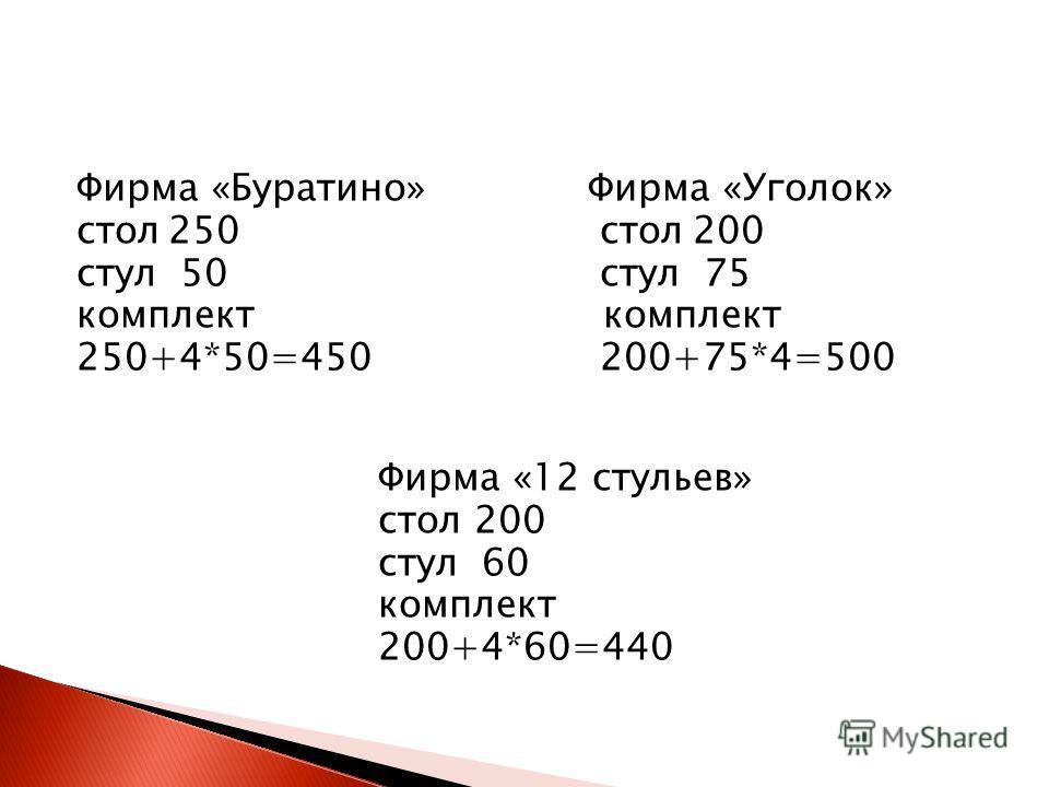 Фирма «Буратино»Фирма «Уголок» стол250 стол200 стул 50 стул 75 комплект 250+4*50=450 200+75*4=500 Фирма «12 стульев» стол 200 стул 60 комплект 200+4*60=440
