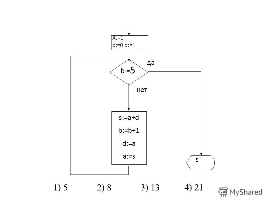 1) 52) 83) 134) 21 s A:=1 b:=0 d:=1 s:=a+d b:=b+1 d:=a a:=s да нет b = 5