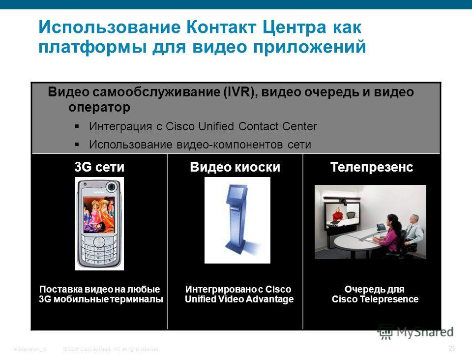 © 2006 Cisco Systems, Inc. All rights reserved.Presentation_ID 29 Использование Контакт Центра как платформы для видео приложений Видео самообслуживание (IVR), видео очередь и видео оператор Интеграция с Cisco Unified Contact Center Использование вид