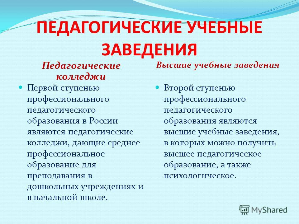 ПЕДАГОГИЧЕСКИЕ УЧЕБНЫЕ ЗАВЕДЕНИЯ Педагогические колледжи Высшие учебные заведения Первой ступенью профессионального педагогического образования в России являются педагогические колледжи, дающие среднее профессиональное образование для преподавания в