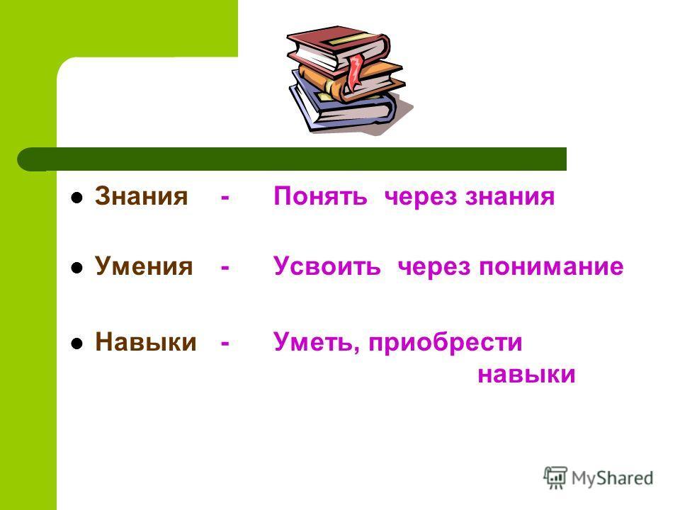 Знания -Понять через знания Умения -Усвоить через понимание Навыки -Уметь, приобрести навыки