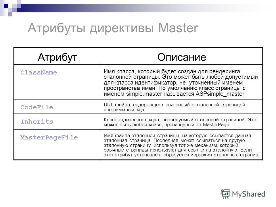 Атрибуты директивы Master АтрибутОписание ClassName Имя класса, который будет создан для рендеринга эталонной страницы. Это может быть любой допустимый для класса идентификатор, не уточненный именем пространства имен. По умолчанию класс страницы с им