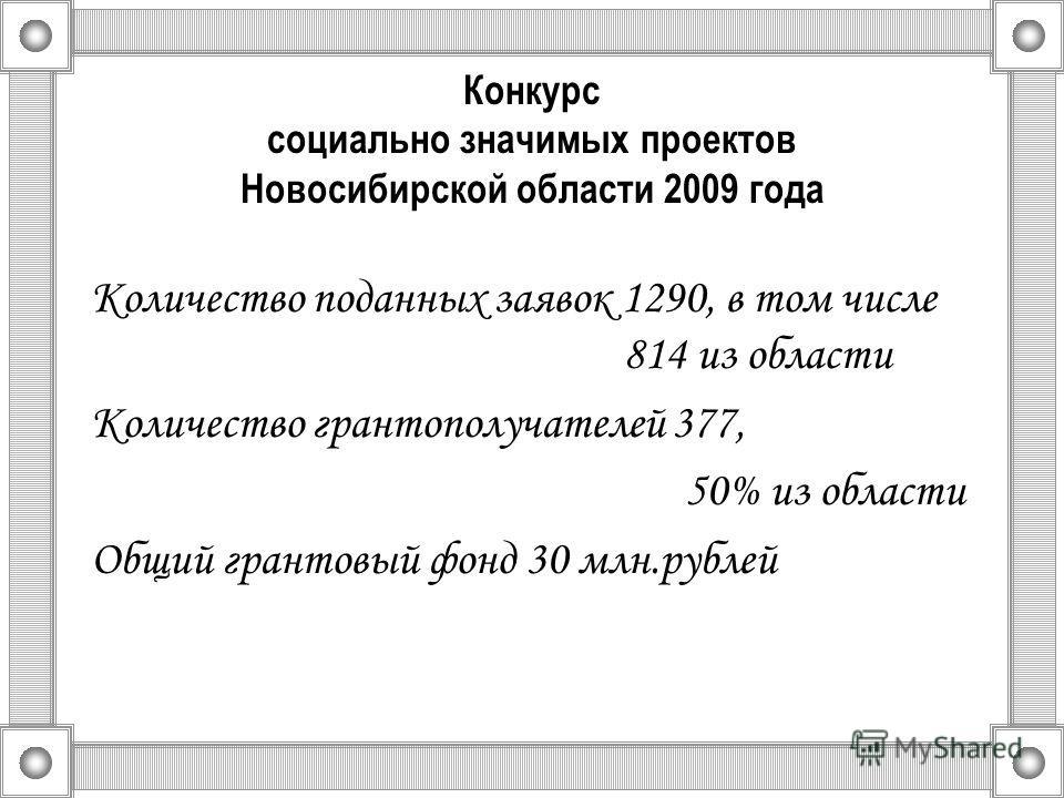 Конкурс социально значимых проектов Новосибирской области 2009 года Количество поданных заявок 1290, в том числе 814 из области Количество грантополучателей 377, 50% из области Общий грантовый фонд 30 млн.рублей