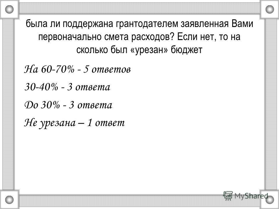 была ли поддержана грантодателем заявленная Вами первоначально смета расходов? Если нет, то на сколько был «урезан» бюджет На 60-70% - 5 ответов 30-40% - 3 ответа До 30% - 3 ответа Не урезана – 1 ответ