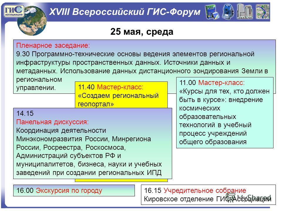 XVIII Всероссийский ГИС-Форум 25 мая, среда Пленарное заседание: 9.30 Программно-технические основы ведения элементов региональной инфраструктуры пространственных данных. Источники данных и метаданных. Использование данных дистанционного зондирования