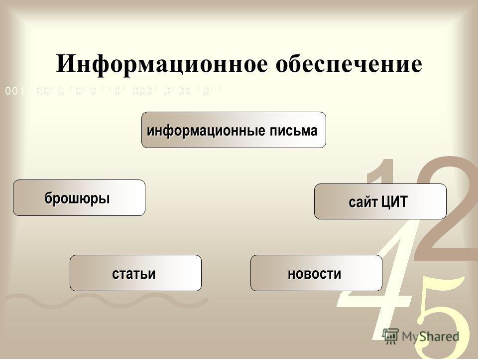 Информационное обеспечение статьиновости информационные письма брошюры сайт ЦИТ