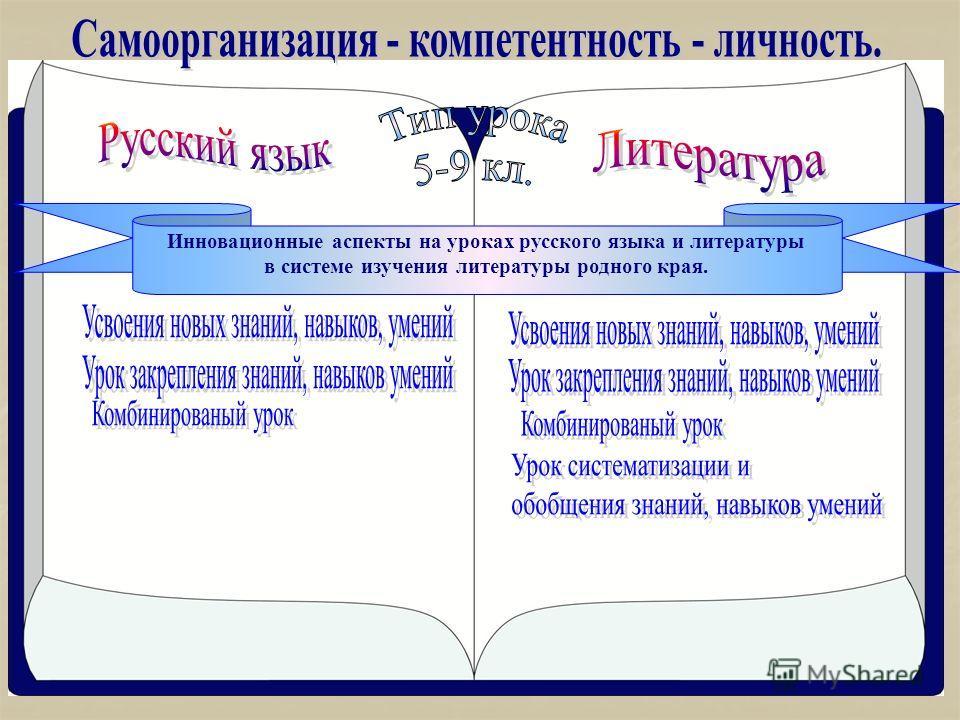 Инновационные аспекты на уроках русского языка и литературы в системе изучения литературы родного края.
