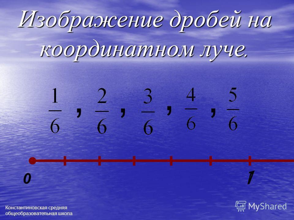 Константиновская средняя общеобразовательная школа Проверь себя