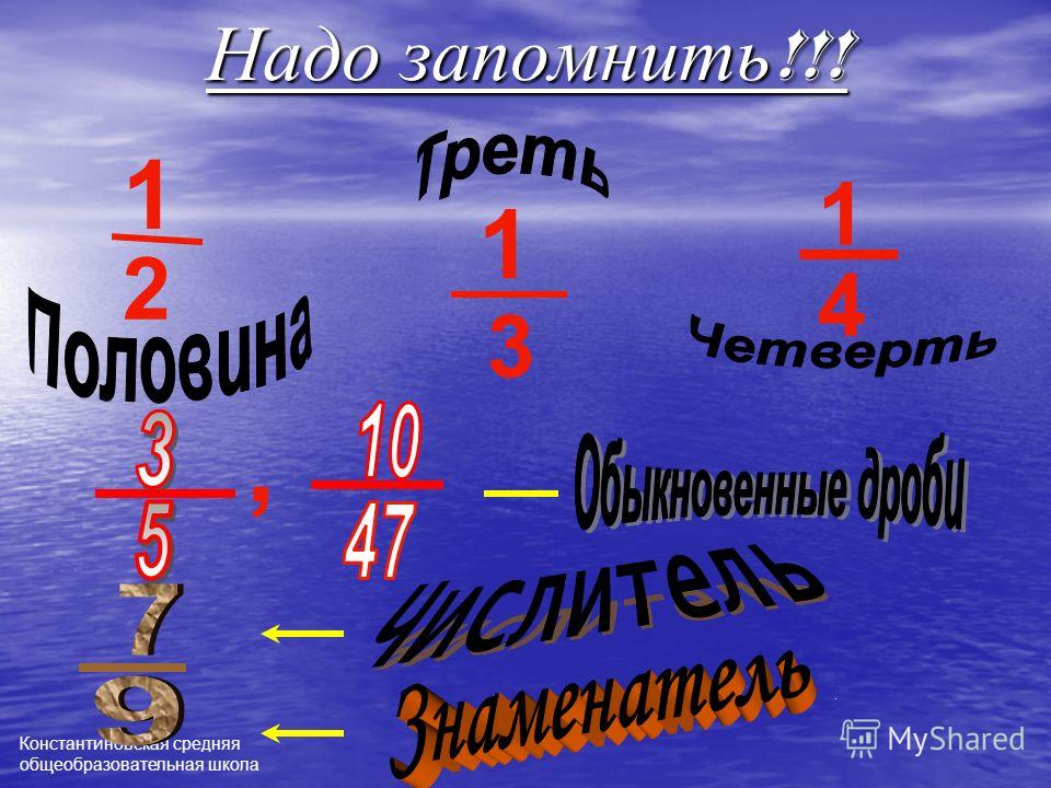 Константиновская средняя общеобразовательная школа Проверь себя. 0 1