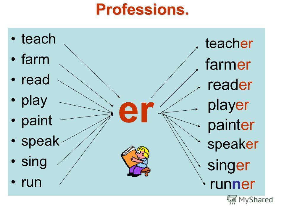 Professions. teach farm read play paint speak sing run painter teacher player farmer runner reader singer er speaker