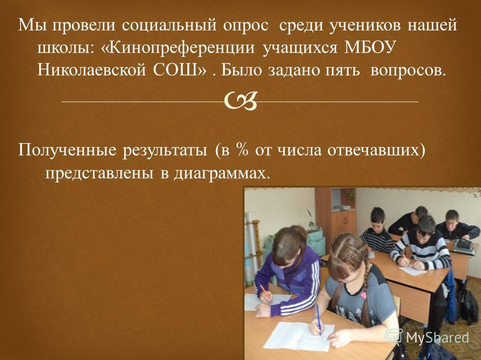 Мы провели социальный опрос среди учеников нашей школы : « Кинопреференции учащихся МБОУ Николаевской СОШ ». Было задано пять вопросов. Полученные результаты ( в % от числа отвечавших ) представлены в диаграммах.