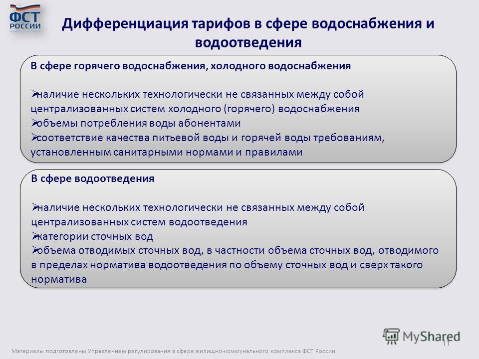 Дифференциация тарифов в сфере водоснабжения и водоотведения Материалы подготовлены Управлением регулирования в сфере жилищно-коммунального комплекса ФСТ России 11 В сфере горячего водоснабжения, холодного водоснабжения наличие нескольких технологиче