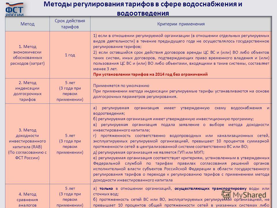 Методы регулирования тарифов в сфере водоснабжения и водоотведения Материалы подготовлены Управлением регулирования в сфере жилищно-коммунального комплекса ФСТ России 13
