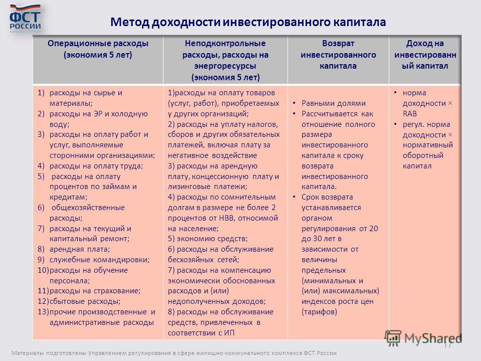 Метод доходности инвестированного капитала Материалы подготовлены Управлением регулирования в сфере жилищно-коммунального комплекса ФСТ России 17