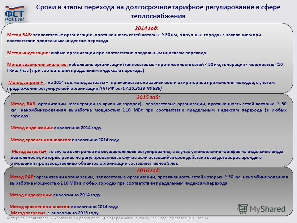 Сроки и этапы перехода на долгосрочное тарифное регулирование в сфере теплоснабжения Материалы подготовлены Управлением регулирования в сфере жилищно-коммунального комплекса ФСТ России 4 2014 год: Метод RAB: теплосетевые организации, протяженность се