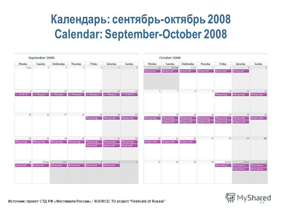 22 Календарь: сентябрь-октябрь 2008 Calendar: September-October 2008 Источник: проект СТД РФ «Фестивали России» / SOURCE: TU project Festivals of Russia