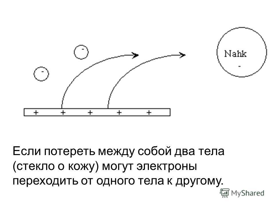 Если потереть между собой два тела (стекло о кожу) могут электроны переходить от одного тела к другому.