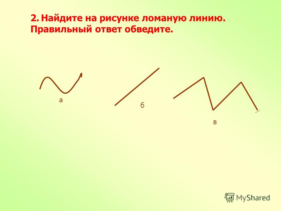 2.Найдите на рисунке ломаную линию. Правильный ответ обведите. а б в