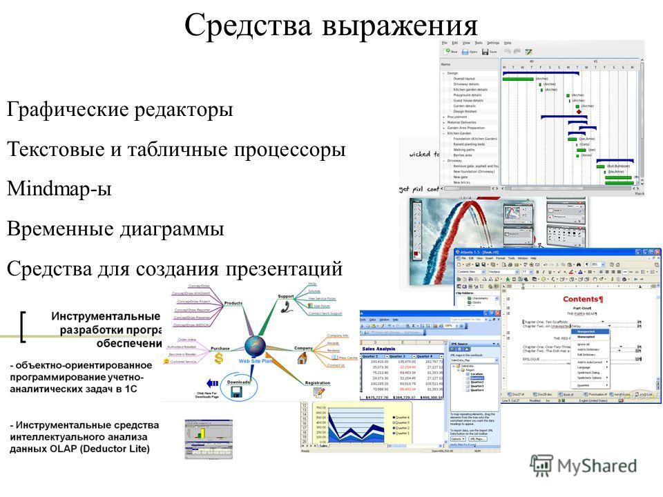Средства выражения Графические редакторы Текстовые и табличные процессоры Mindmap-ы Временные диаграммы Средства для создания презентаций