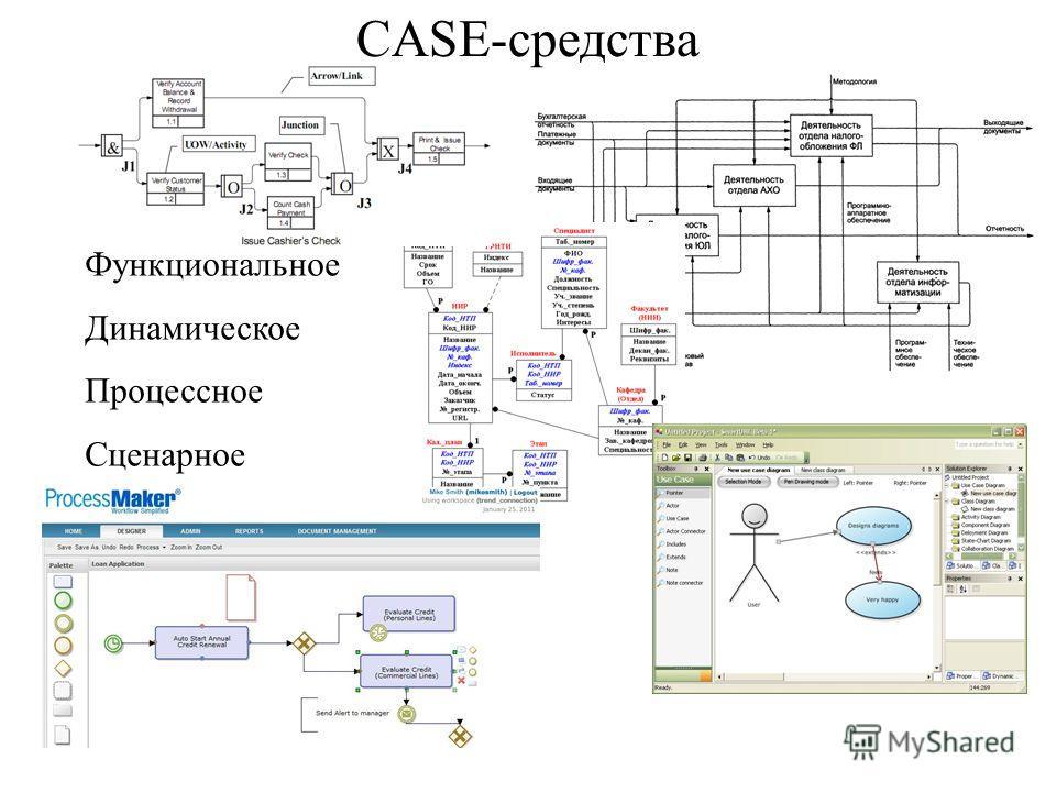 CASE-средства Функциональное Динамическое Процессное Сценарное