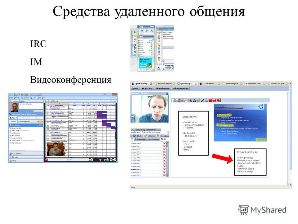 Средства удаленного общения IRC IM Видеоконференция