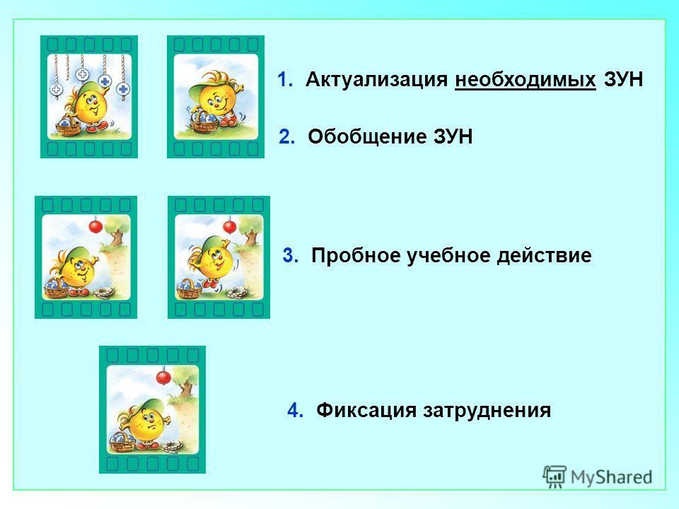 1. Актуализация необходимых ЗУН 3. Пробное учебное действие 4. Фиксация затруднения 2. Обобщение ЗУН