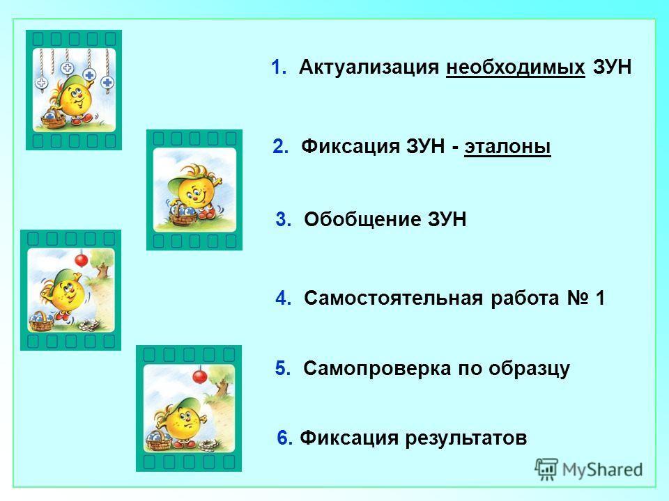 1. Актуализация необходимых ЗУН 3. Обобщение ЗУН 2. Фиксация ЗУН - эталоны 4. Самостоятельная работа 1 5. Самопроверка по образцу 6. Фиксация результатов