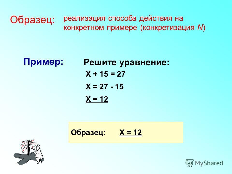 Образец: реализация способа действия на конкретном примере (конкретизация N) Решите уравнение: Х + 15 = 27 Х = 27 - 15 Х = 12 Образец: Х = 12 Пример: