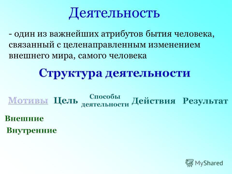 - один из важнейших атрибутов бытия человека, связанный с целенаправленным изменением внешнего мира, самого человека Деятельность