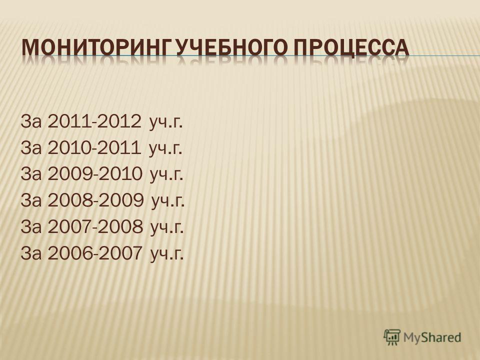 За 2011-2012 уч.г. За 2010-2011 уч.г. За 2009-2010 уч.г. За 2008-2009 уч.г. За 2007-2008 уч.г. За 2006-2007 уч.г.