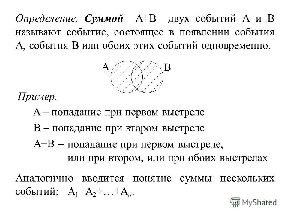 12 Определение. Суммой А+В двух событий А и В называют событие, состоящее в появлении события А, события В или обоих этих событий одновременно. А В Пример. A – попадание при первом выстреле B – попадание при втором выстреле A+B – попадание при первом
