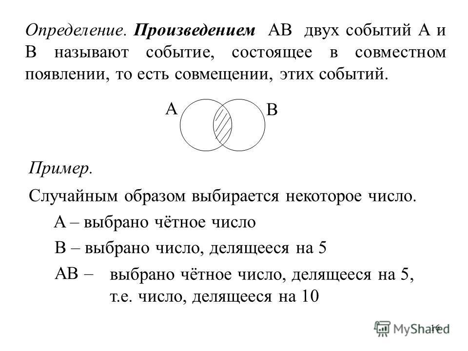 16 Определение. Произведением АВ двух событий А и В называют событие, состоящее в совместном появлении, то есть совмещении, этих событий. А В Пример. A – выбрано чётное число B – выбрано число, делящееся на 5 AB – выбрано чётное число, делящееся на 5