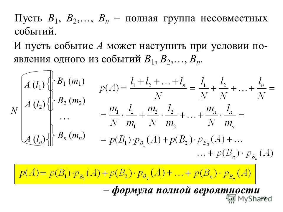 40 A (l n ) A (l 2 ) Пусть B 1, B 2,…, B n – полная группа несовместных событий. И пусть событие A может наступить при условии по- явления одного из событий B 1, B 2,…, B n. В 1 (m 1 ) В 2 (m 2 ) В n (m n ) A (l 1 ) N … – формула полной вероятности