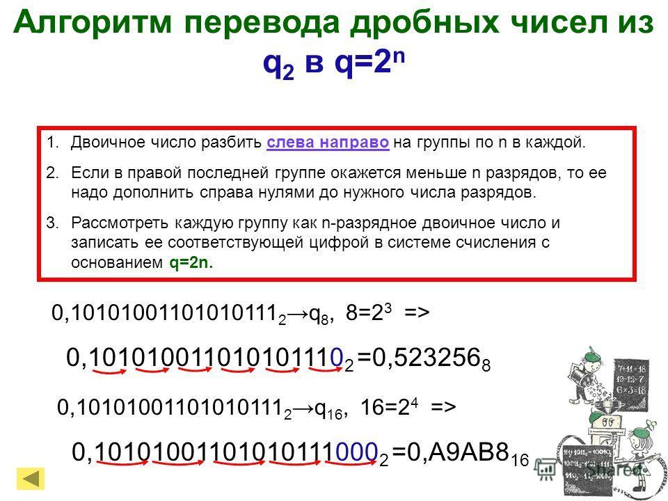 Алгоритм перевода дробных чисел из q 2 в q=2 n 1.Двоичное число разбить слева направо на группы по n в каждой. 2.Если в правой последней группе окажется меньше n разрядов, то ее надо дополнить справа нулями до нужного числа разрядов. 3.Рассмотреть ка