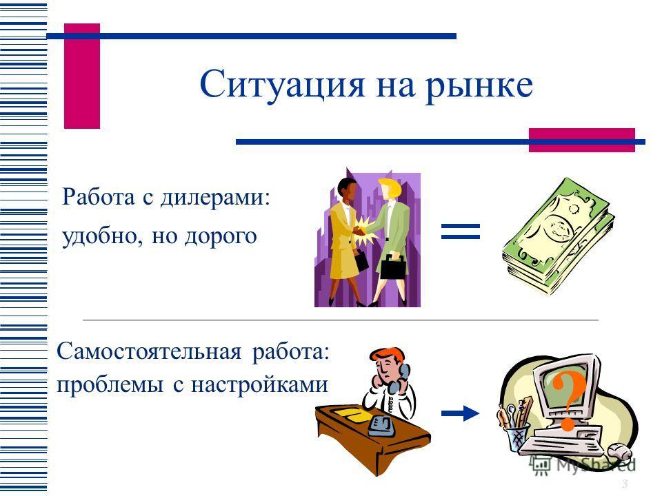 3 Ситуация на рынке Работа с дилерами: Самостоятельная работа: удобно, но дорого проблемы с настройками ?
